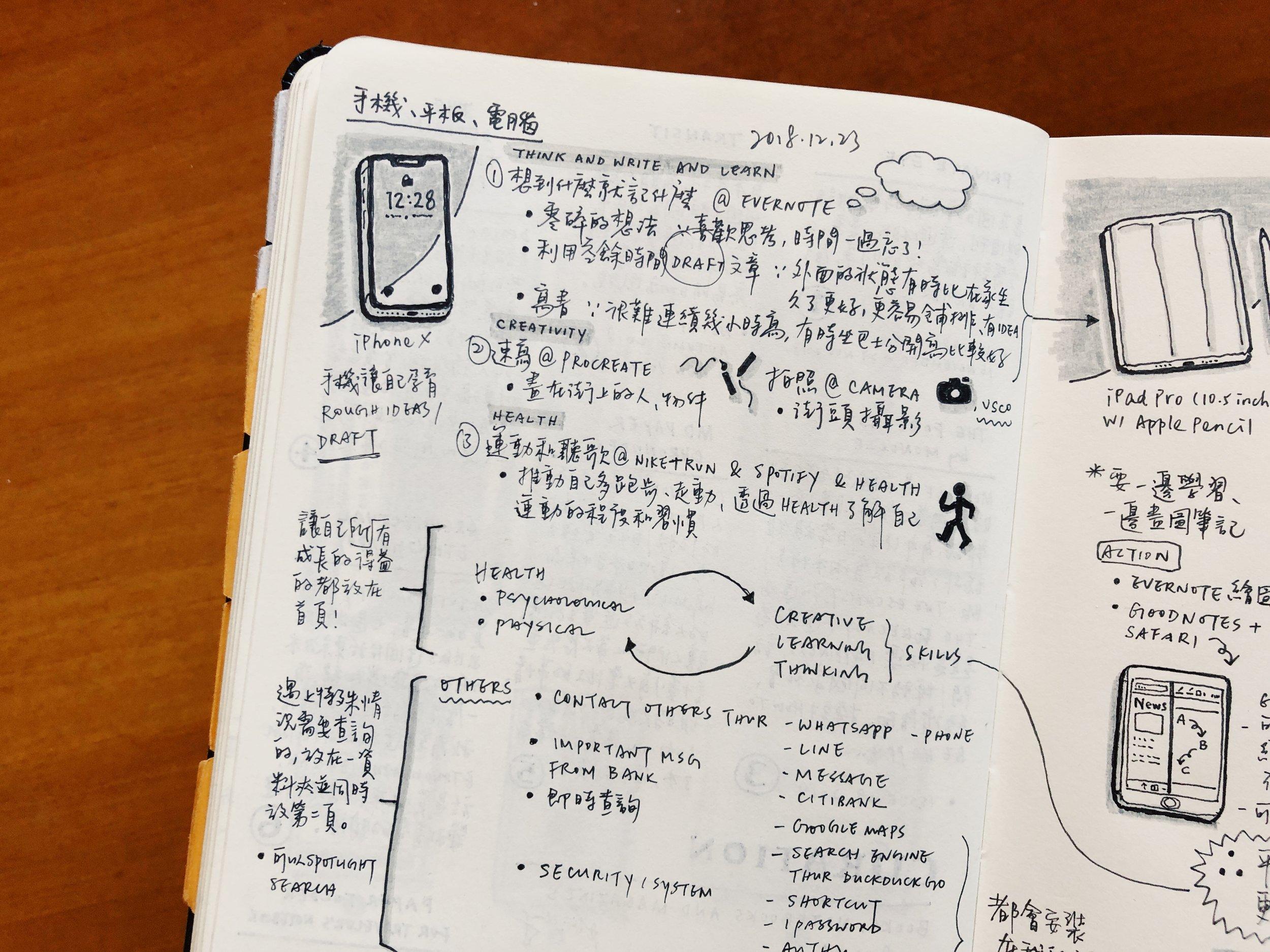 我在Moleskine筆記中思考手機對我的重要性。
