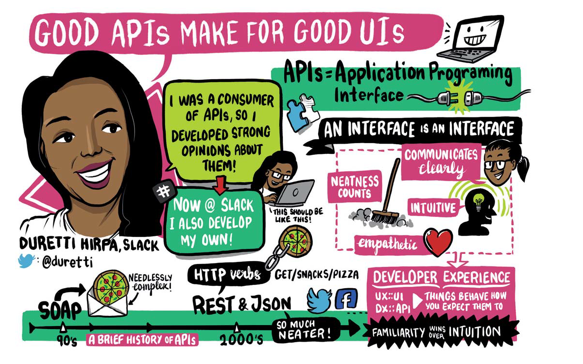 sketchpost-readme-api-mixtape-book_Page_3.png
