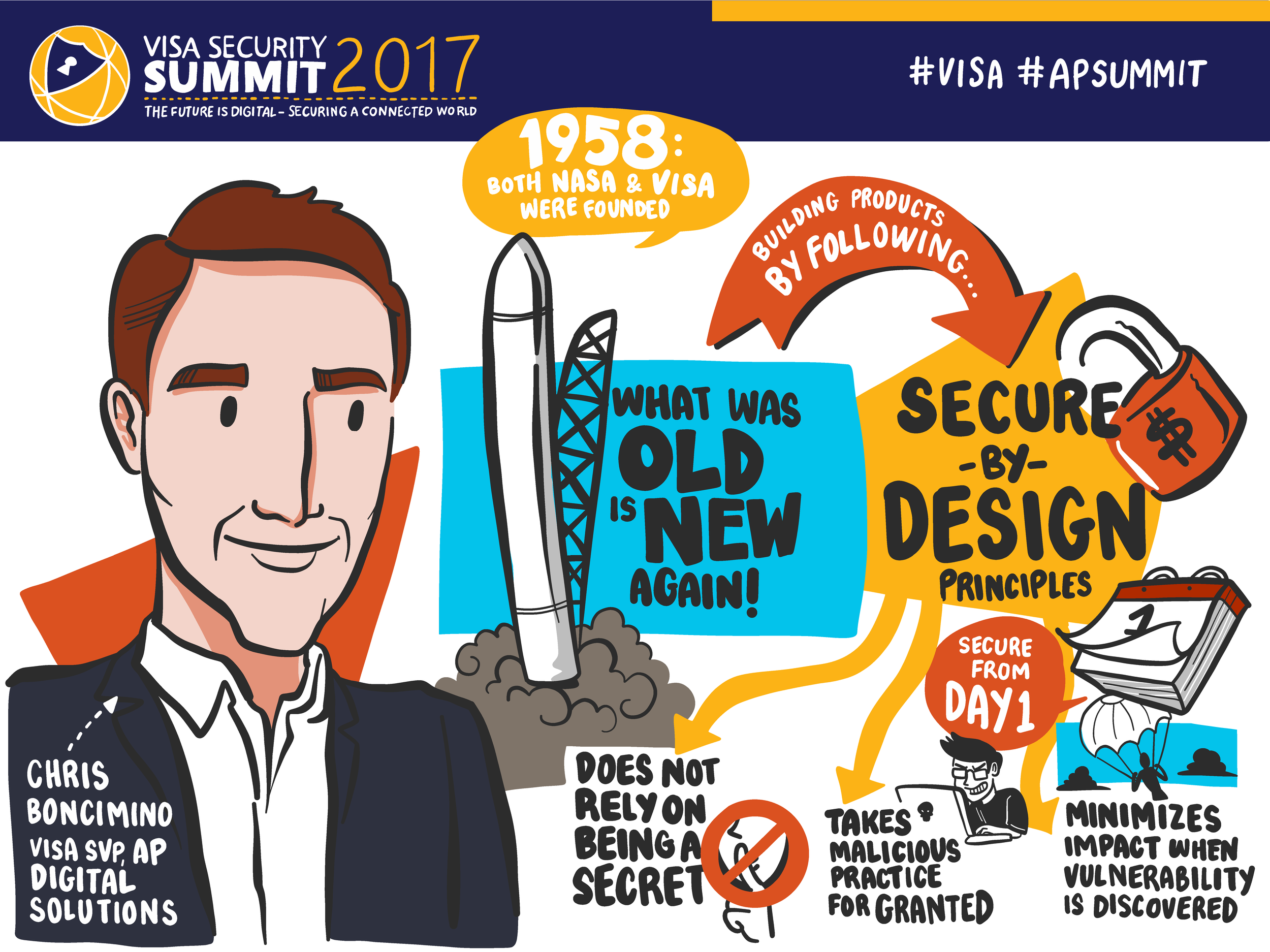 sketchpost-visa-security-summit-2017-book_Page_4.png