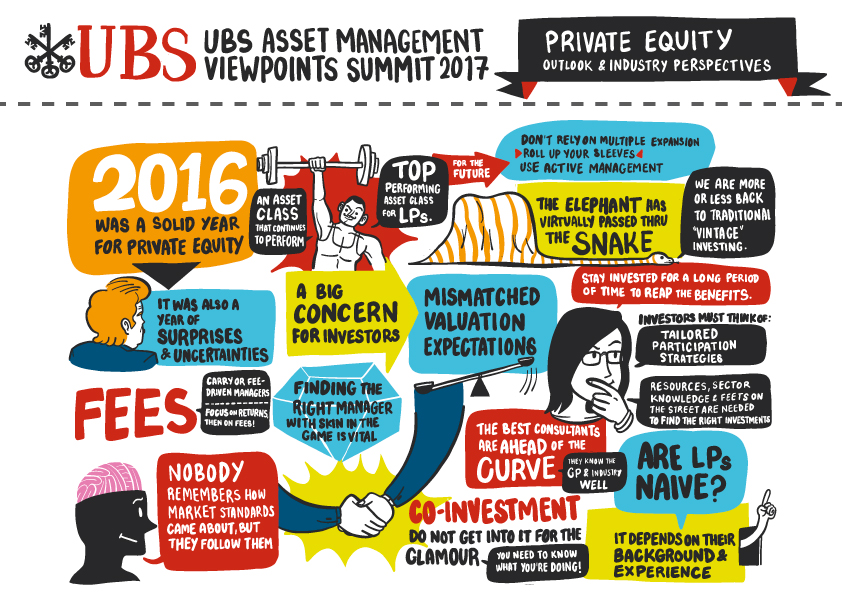 sketch post-ubs-viewpoints-2017-4.jpg