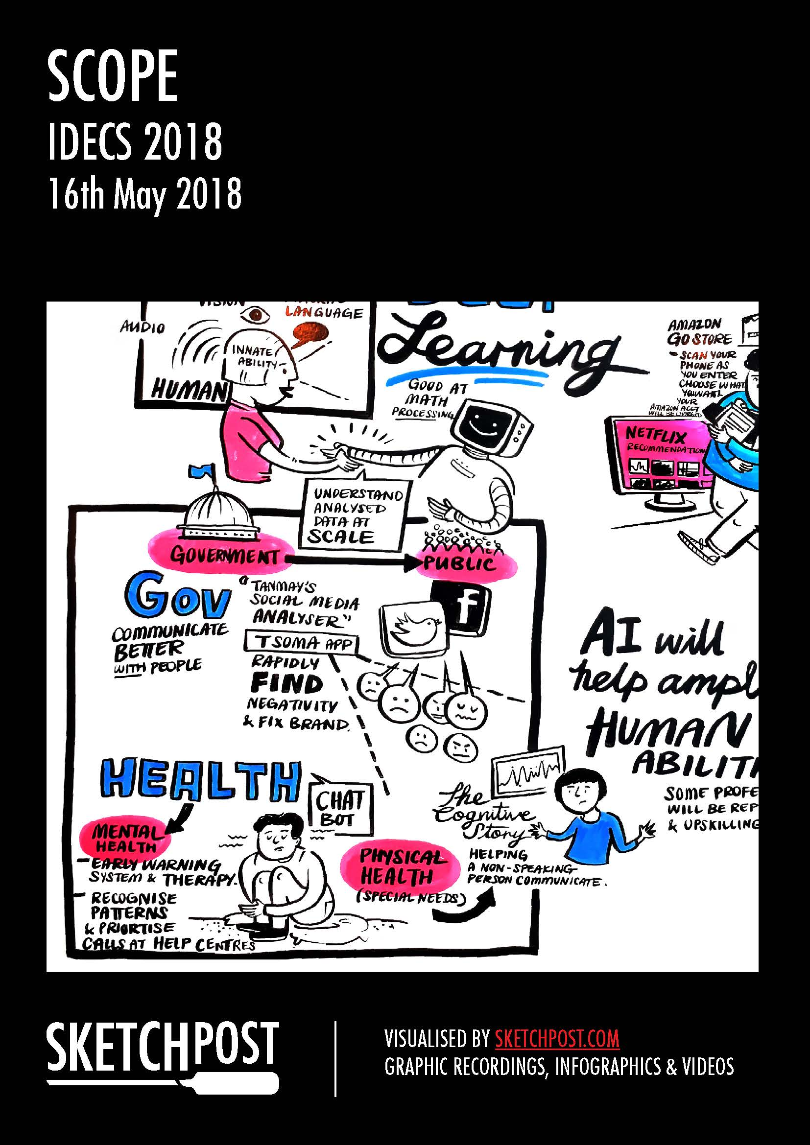 SCOPE IDECS 2018 sketchpost-digital-graphic-recording-infographic-video-singapore-malaysia-hong-kong