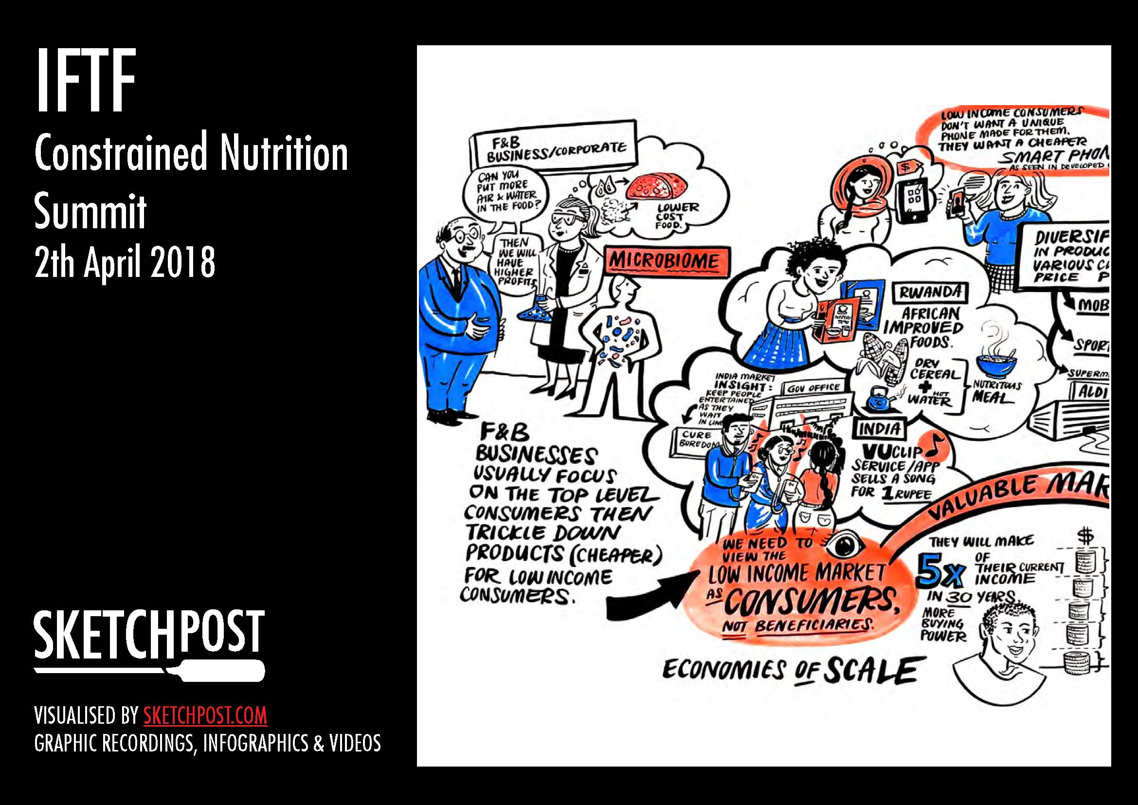 IFTF 2018 sketchpost-digital-graphic-recording-infographic-video-singapore-malaysia-hong-kong