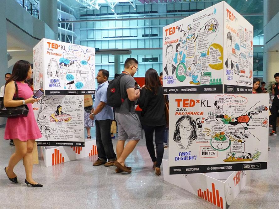 TEDxKL Malaysia -