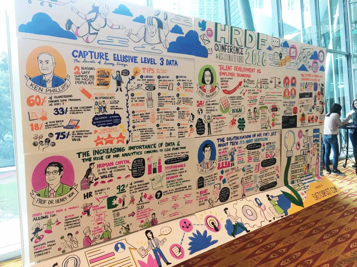 HRDF Conference Malaysia -