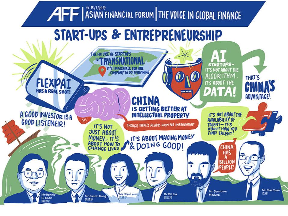 Start Ups & Entrepreneurship web.jpg