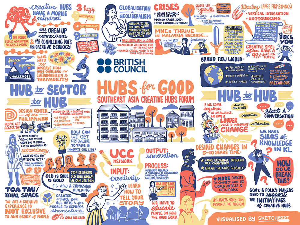British Council - Hubs for Good small.png