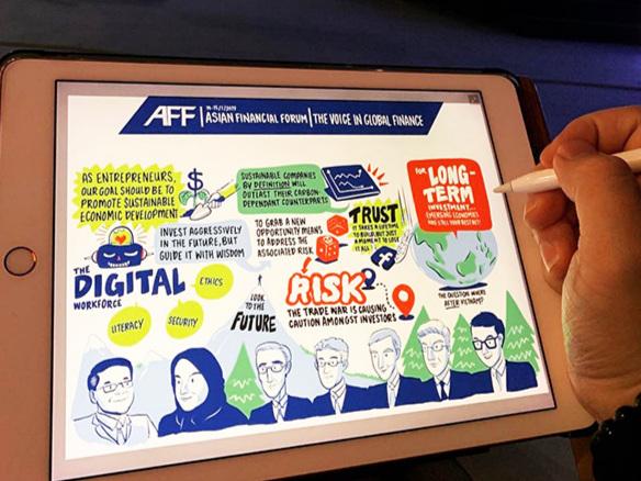 Asian Financial Forum Hong Kong - Digital Graphic Recording
