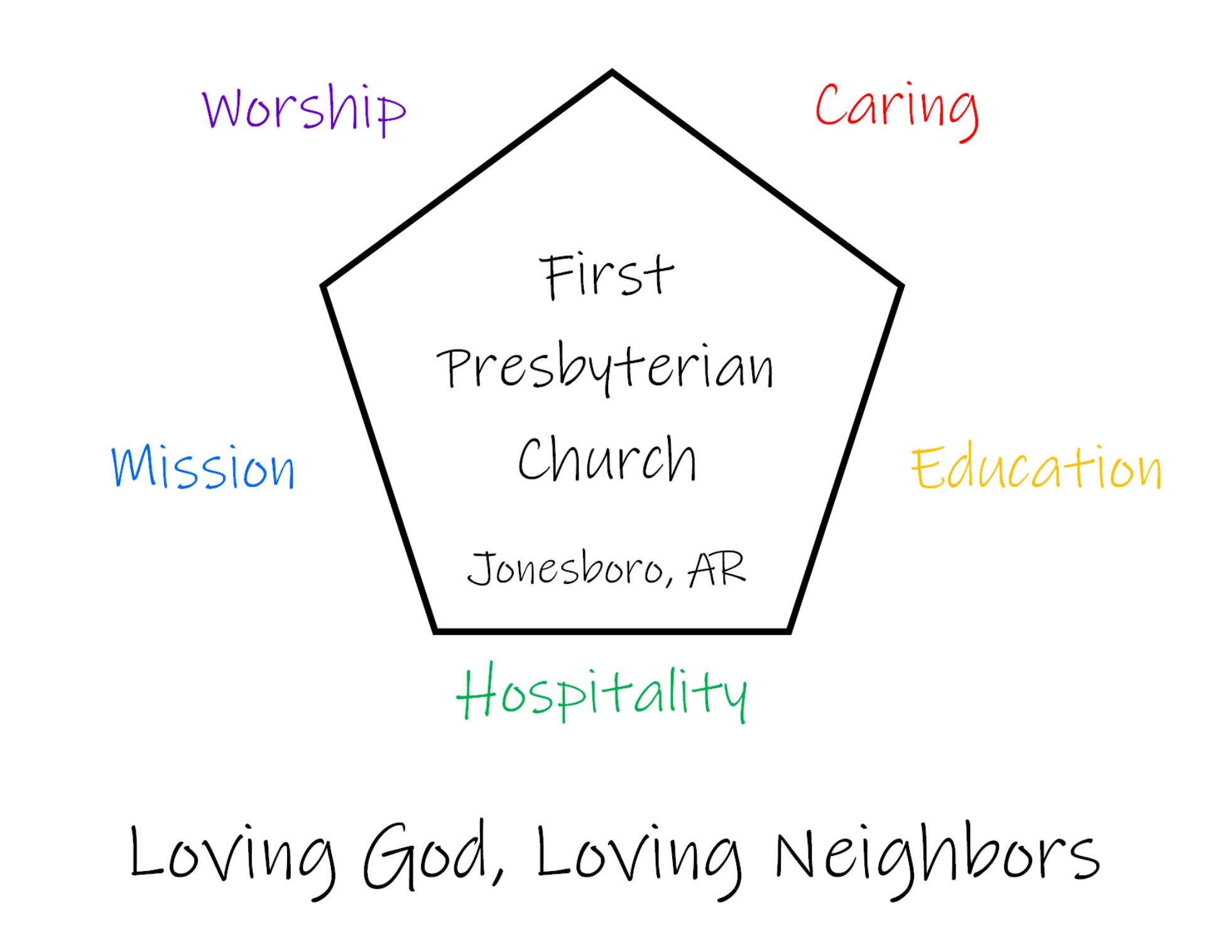 FPC Ministries.jpg