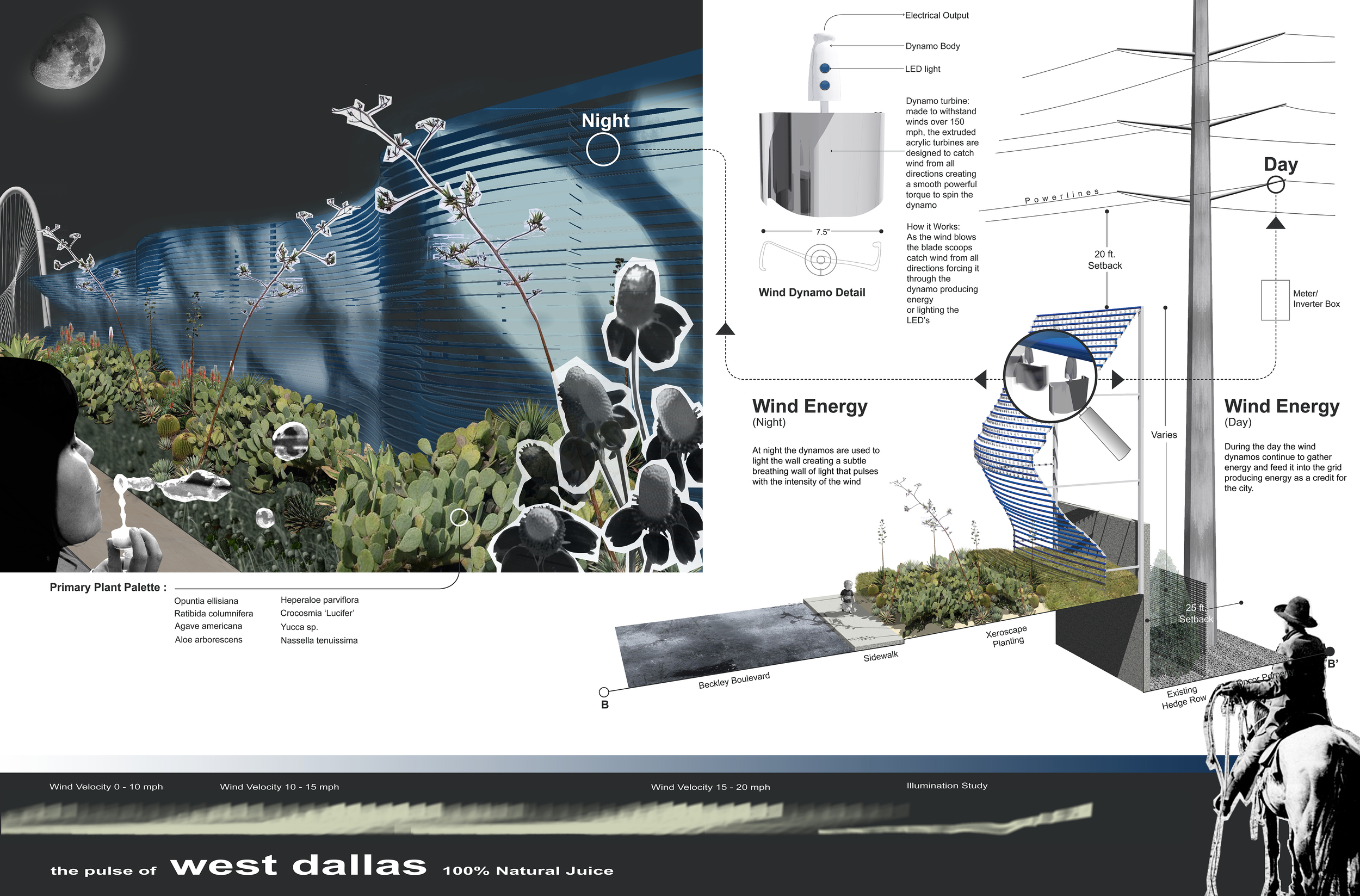 Honorable Mention- Sustainable Approach ,   CityDesign Studio Dallas