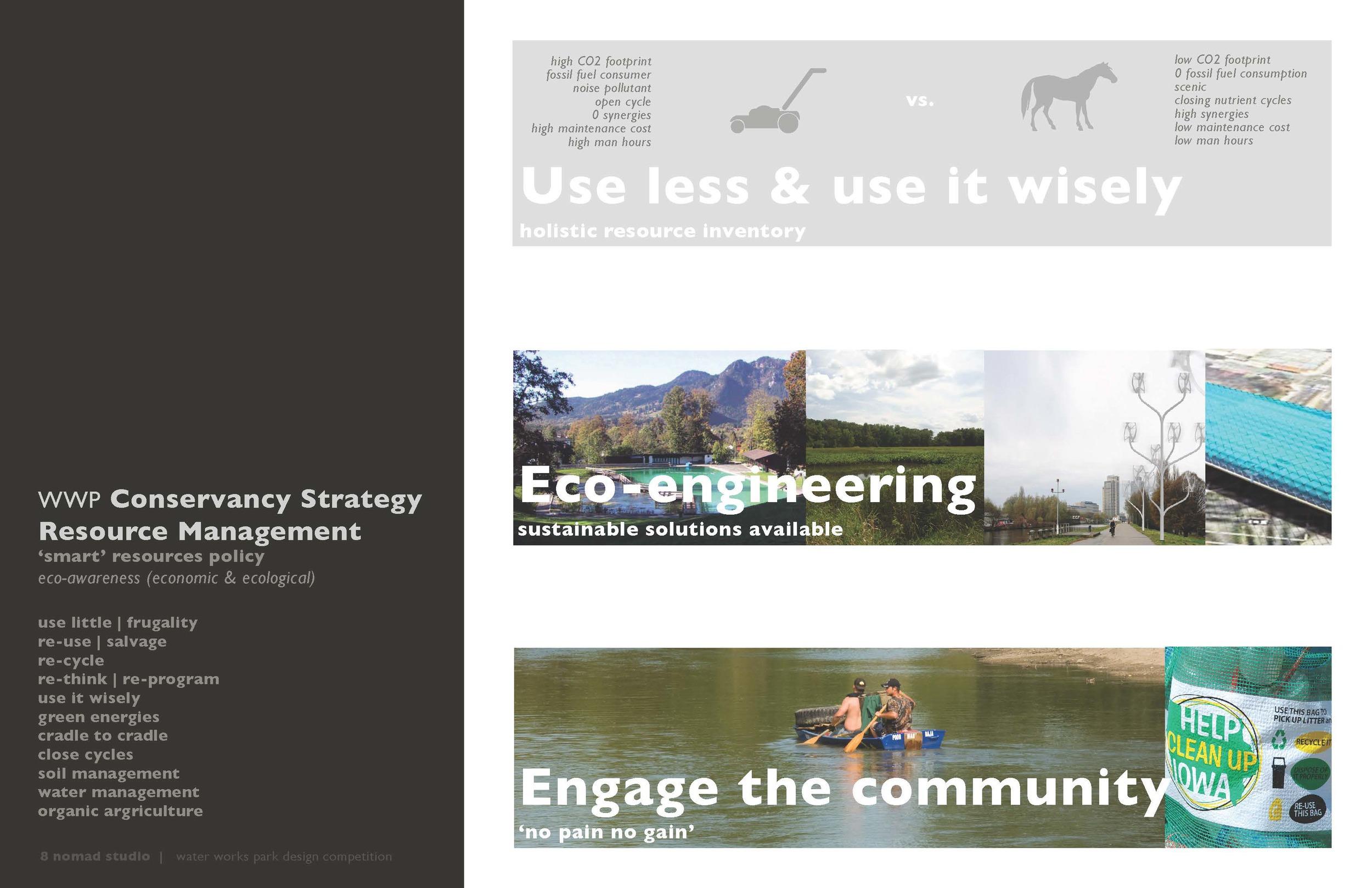 WD Strategy.