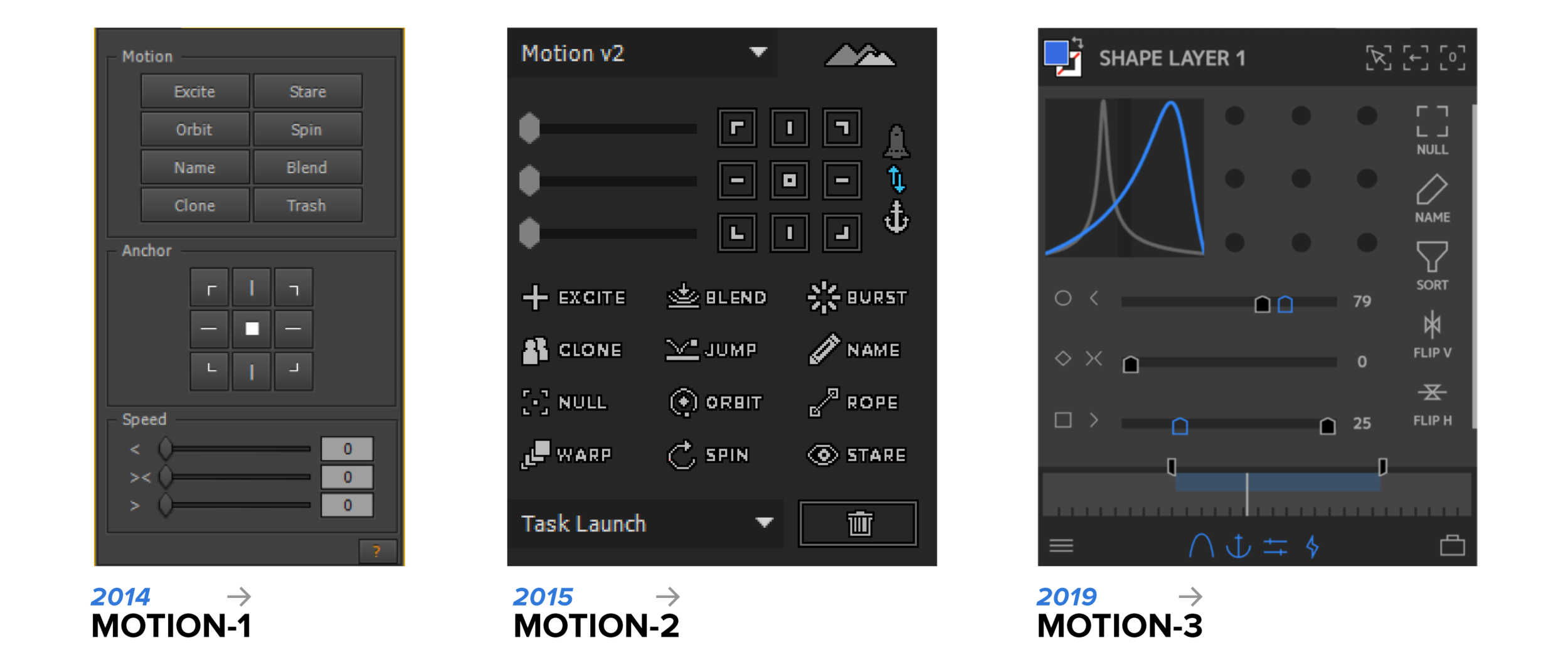 A  Lifetime License  that really does get better. Everything you loved from  Motion v2 , and so much more!    Visit    motion.guide    for a complete overview   of the new  Motion-3  extension, new workflows and what's on the way.