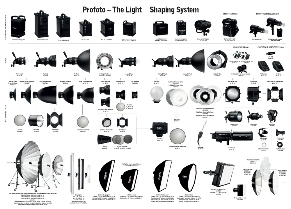 Be Electric  proudly uses Profoto.We carry the full line of Profoto's rock solid generators and wide array of light shaping tools.