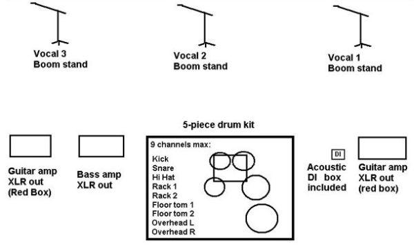 Simple Plot.jpg