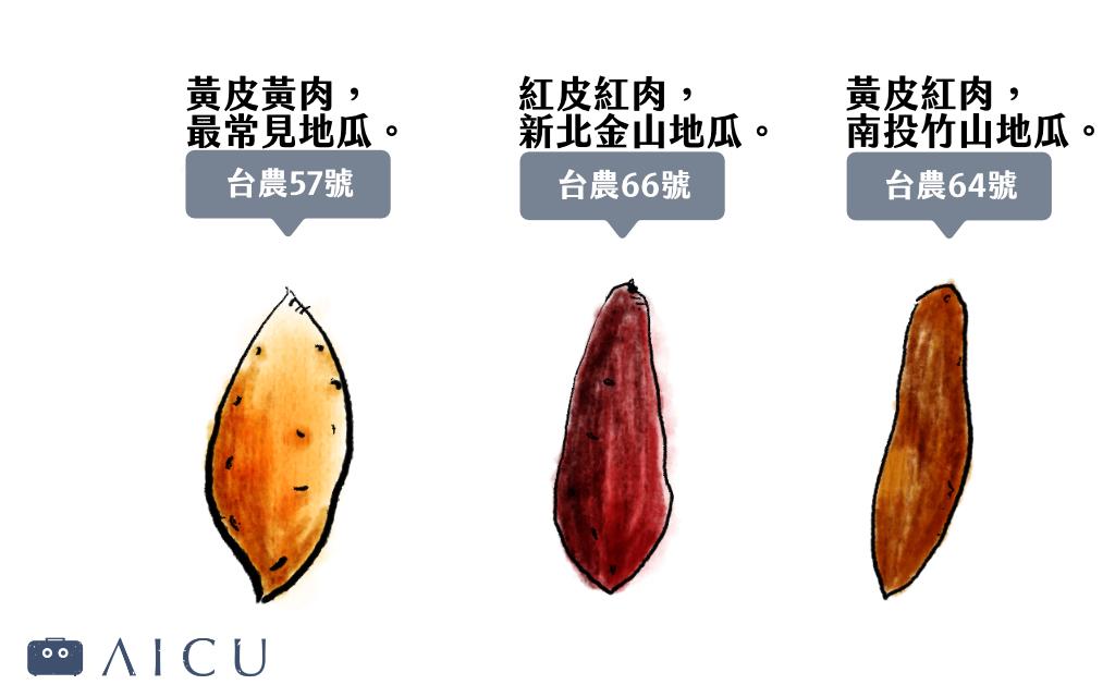 taiwan sweet potato.jpg