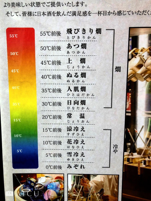 清酒不一定要冷喝,隨著搭配食物,溫度更能有高低變化的美妙譜曲。