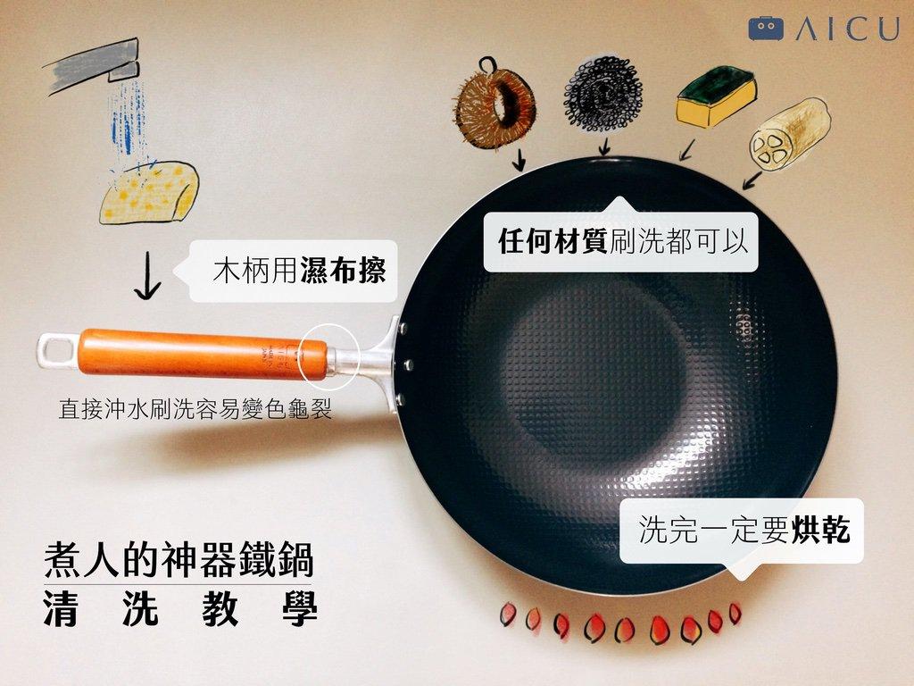 神器鐵鍋清洗教學.jpg