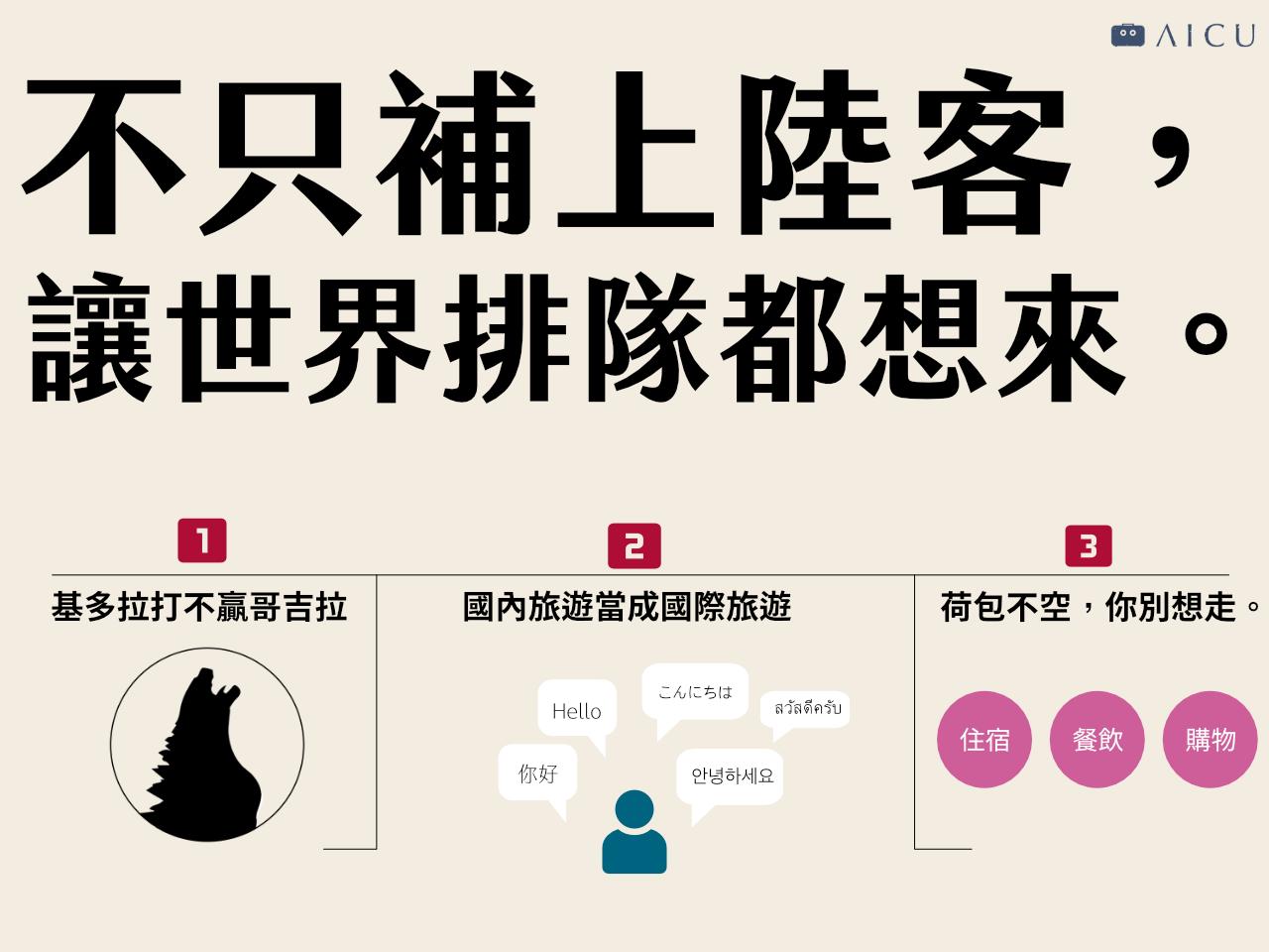 台灣觀光怎麼站著賺_3.png