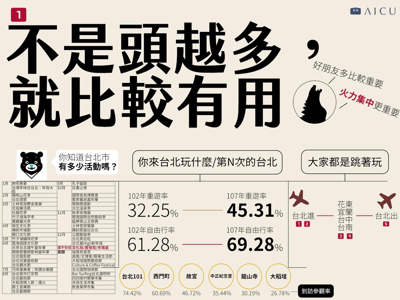 台灣觀光怎麼站著賺_4.png
