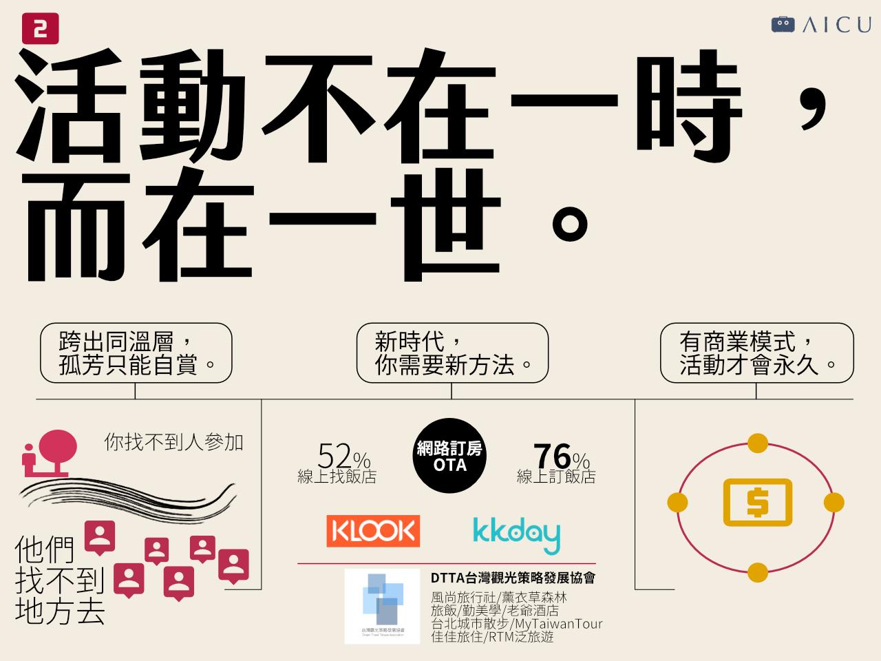 台灣觀光怎麼站著賺_5.png