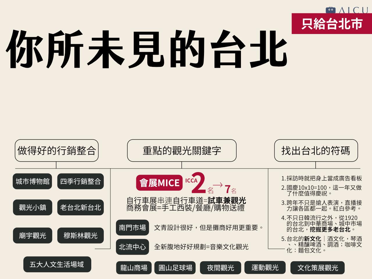 台灣觀光怎麼站著賺_8.png