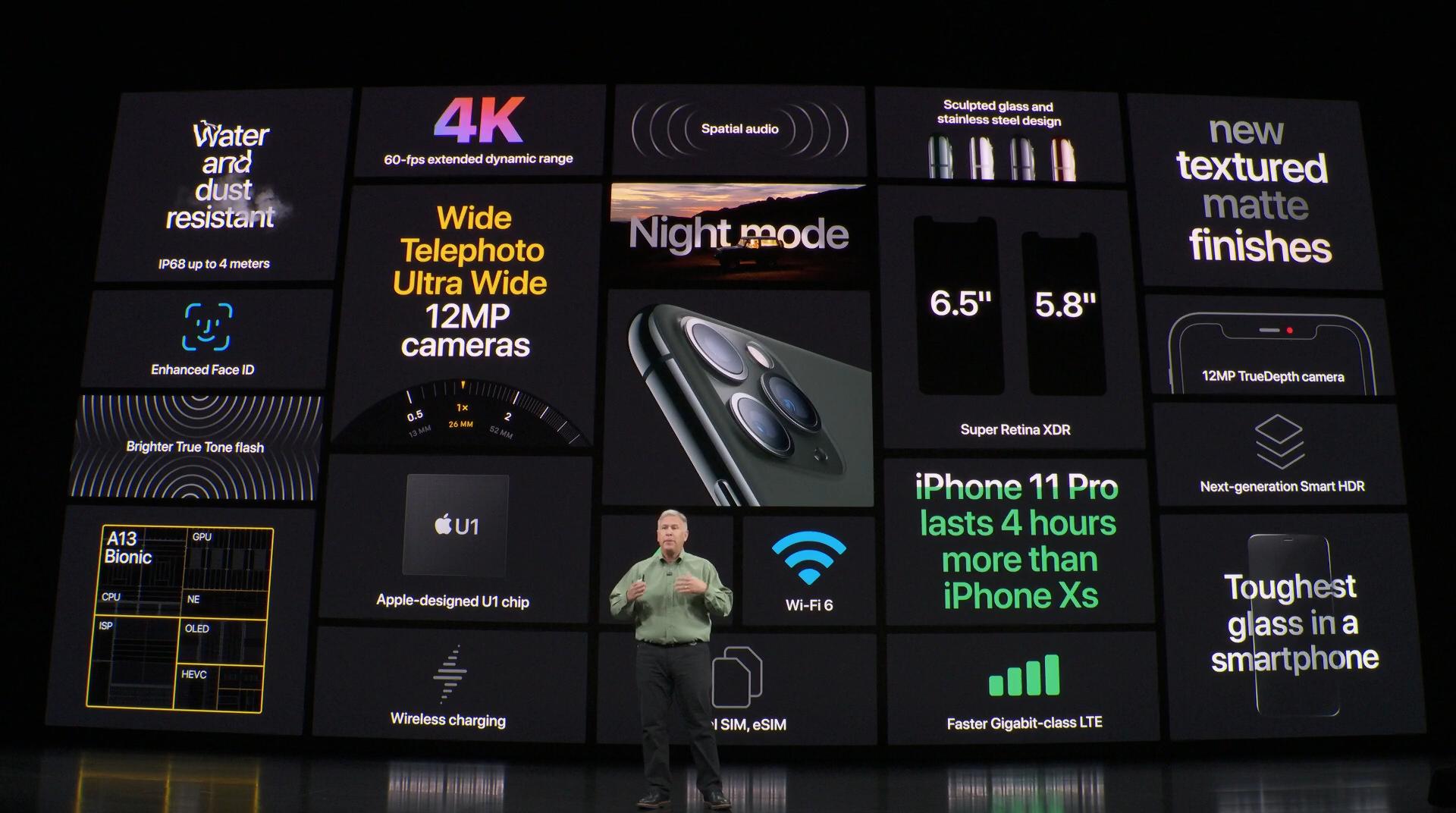 September Event 2019 — Apple-0038.png