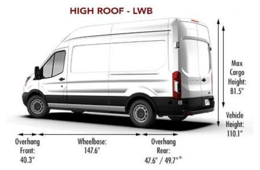 Ford Transit Dimensions >> Mercedes Sprinter Vs Ford Transit Best Van For Van Life