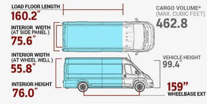 2019 159 extended Promaster dimensions