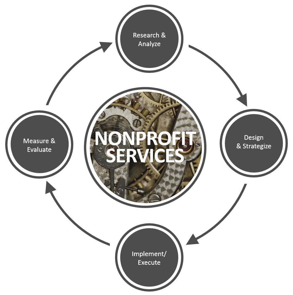 NONPROFIT SERVICES.png