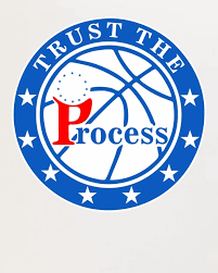- An essential part of being a well-coached athlete is having an inquisitive mindset while believing in the big-picture journey and realizing that results come from everyday consistency --