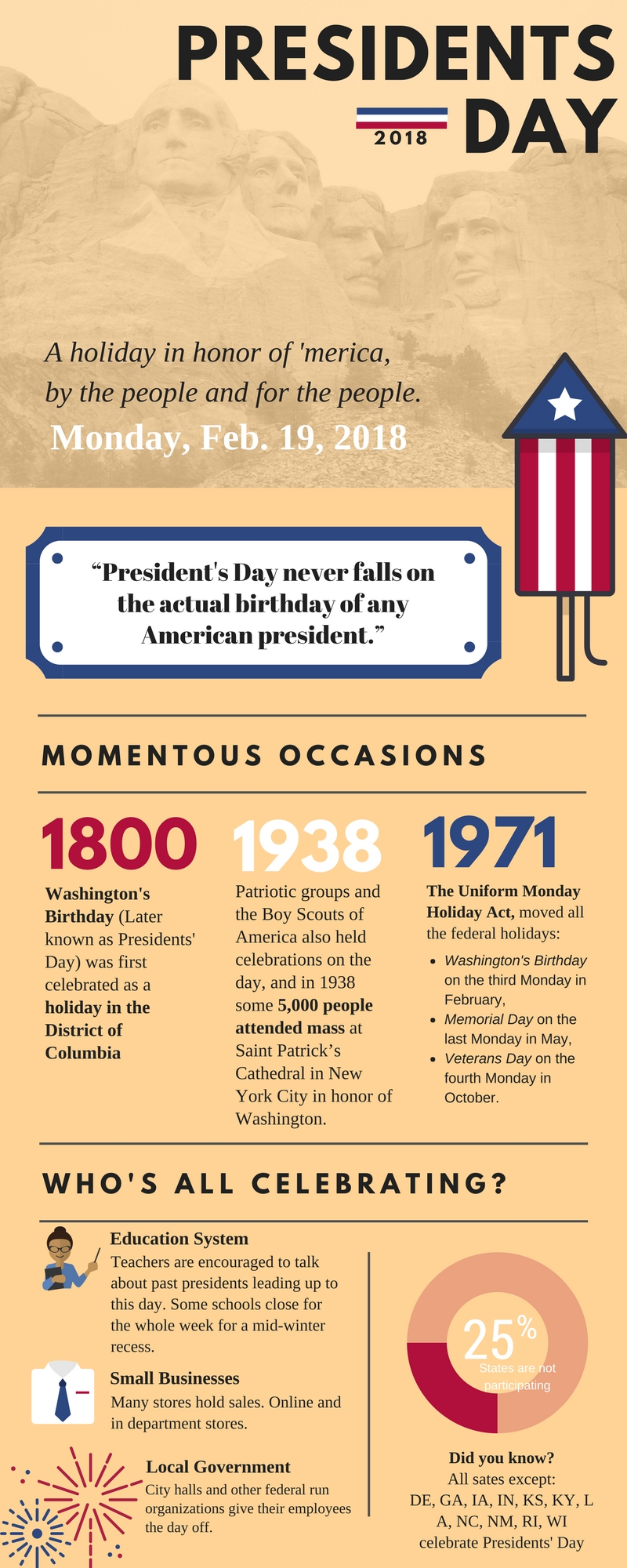 """Show your USA pride and learn a little more about our federal holiday """"Presidents' Day."""""""