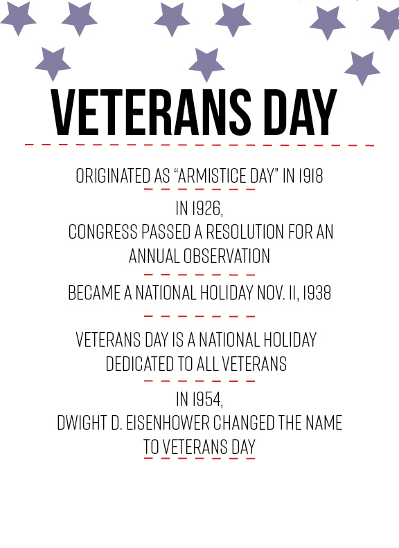 veterans day graphic with period .jpg