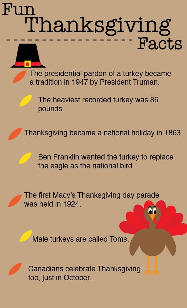 thanksgiving practicum3.0.jpg