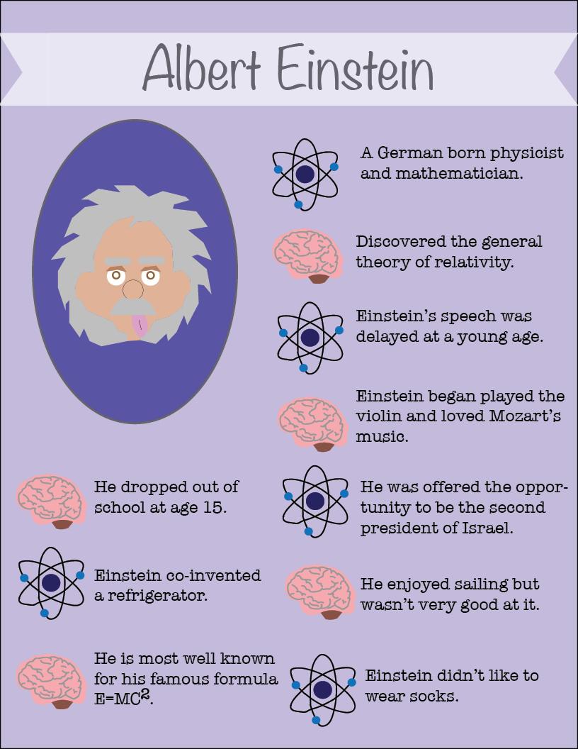 110 years ago Einstein was appointed professor of theoretical physics at Zurich University in Switzerland.