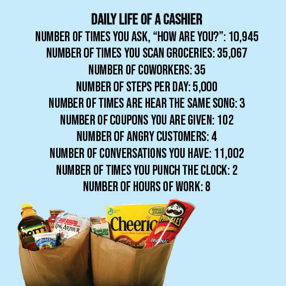 A description of everything a cashier experiences in a day.