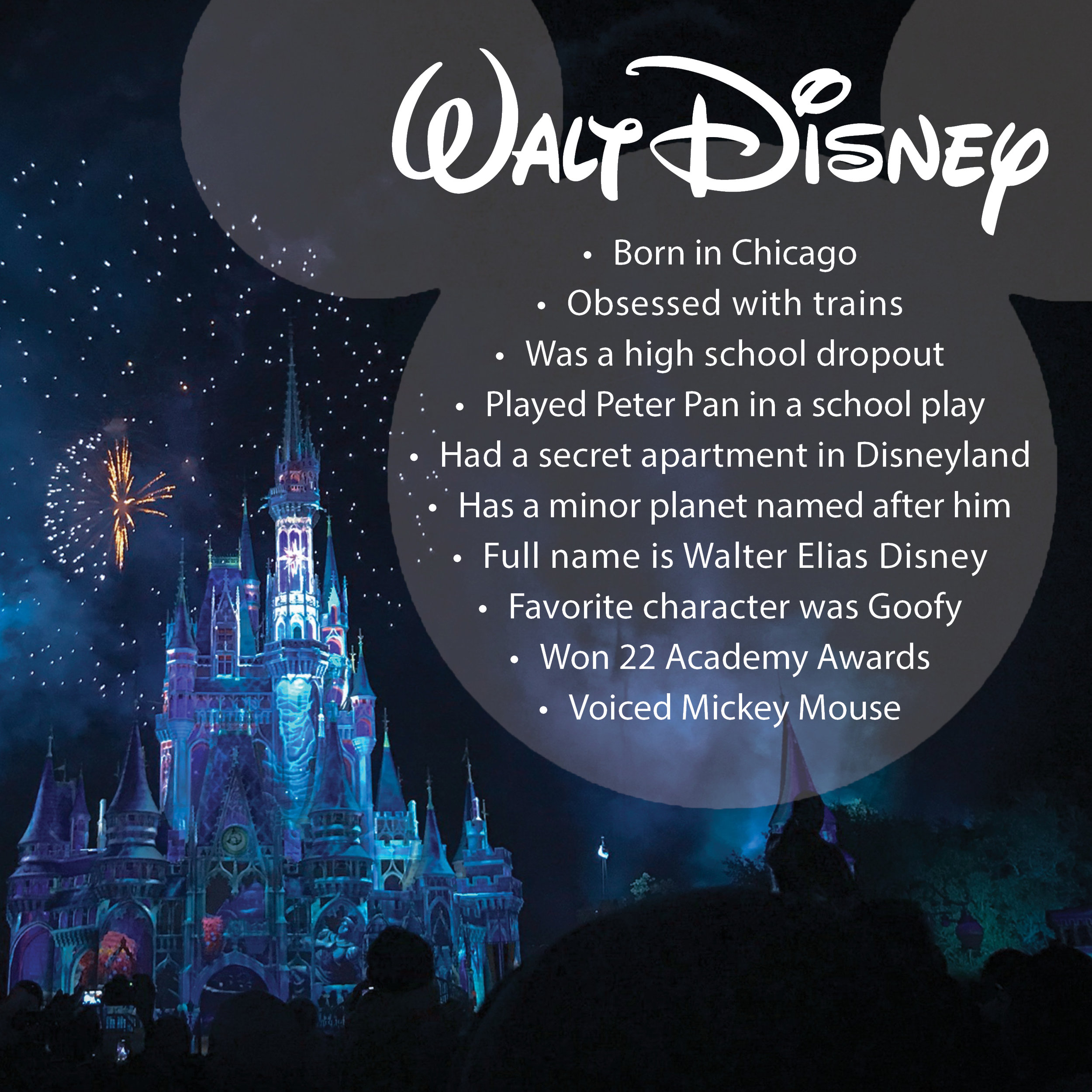 Facts about the wonderful Walt Disney.