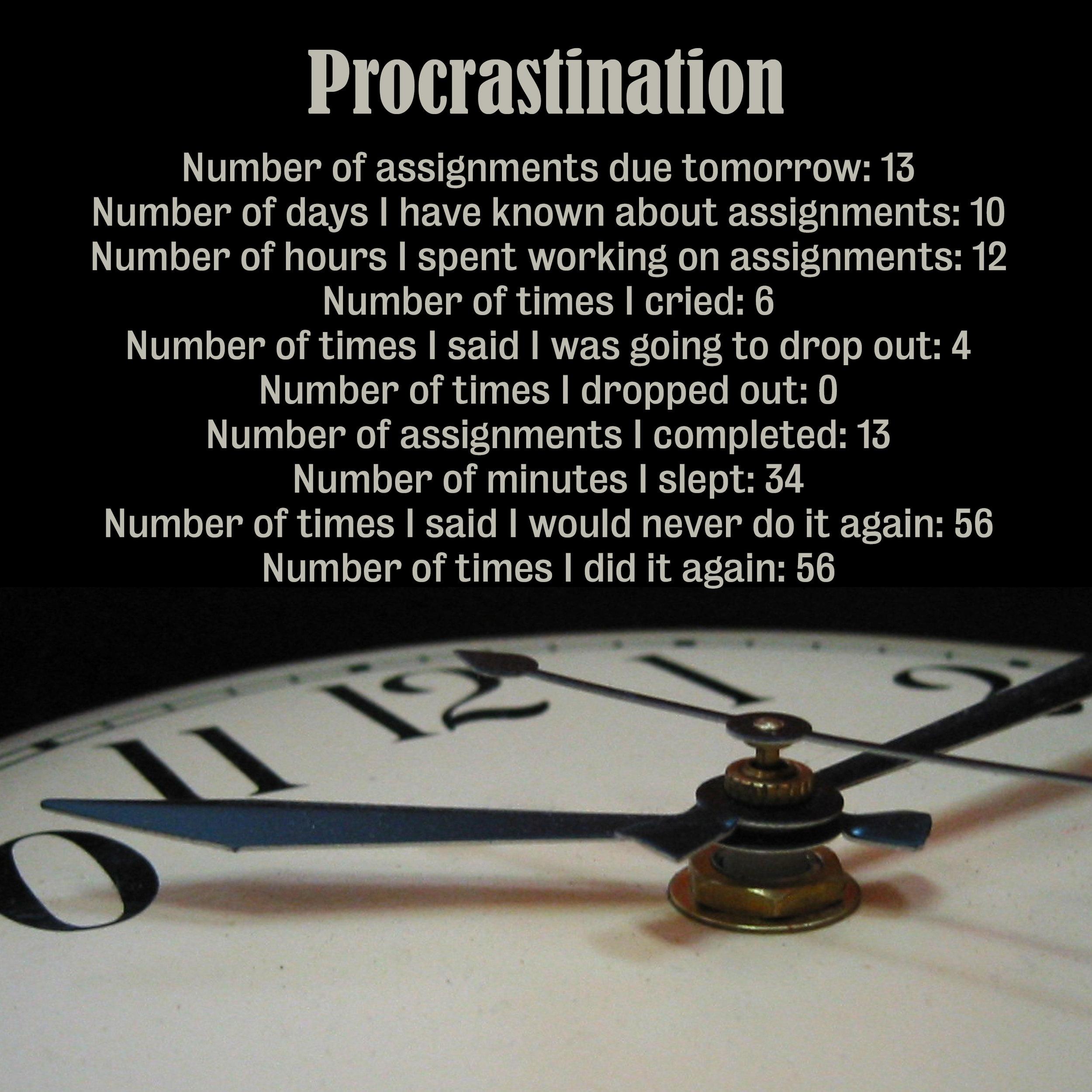 Procrastination statistics from last semester.