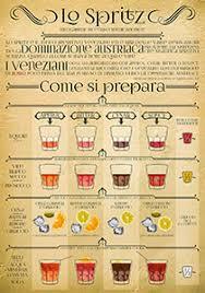 History of the Spritz - Different Spritz Garnishes.jpg