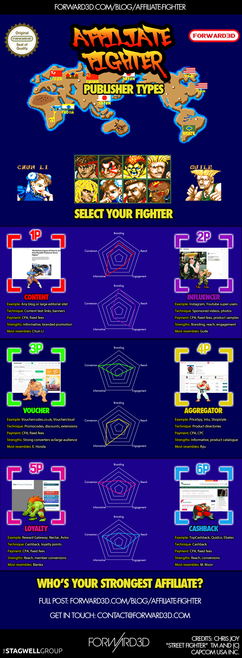 affiliate-fighter-infographic.jpg