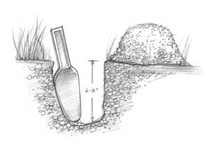 diagram of a proper cathole - lnt. org
