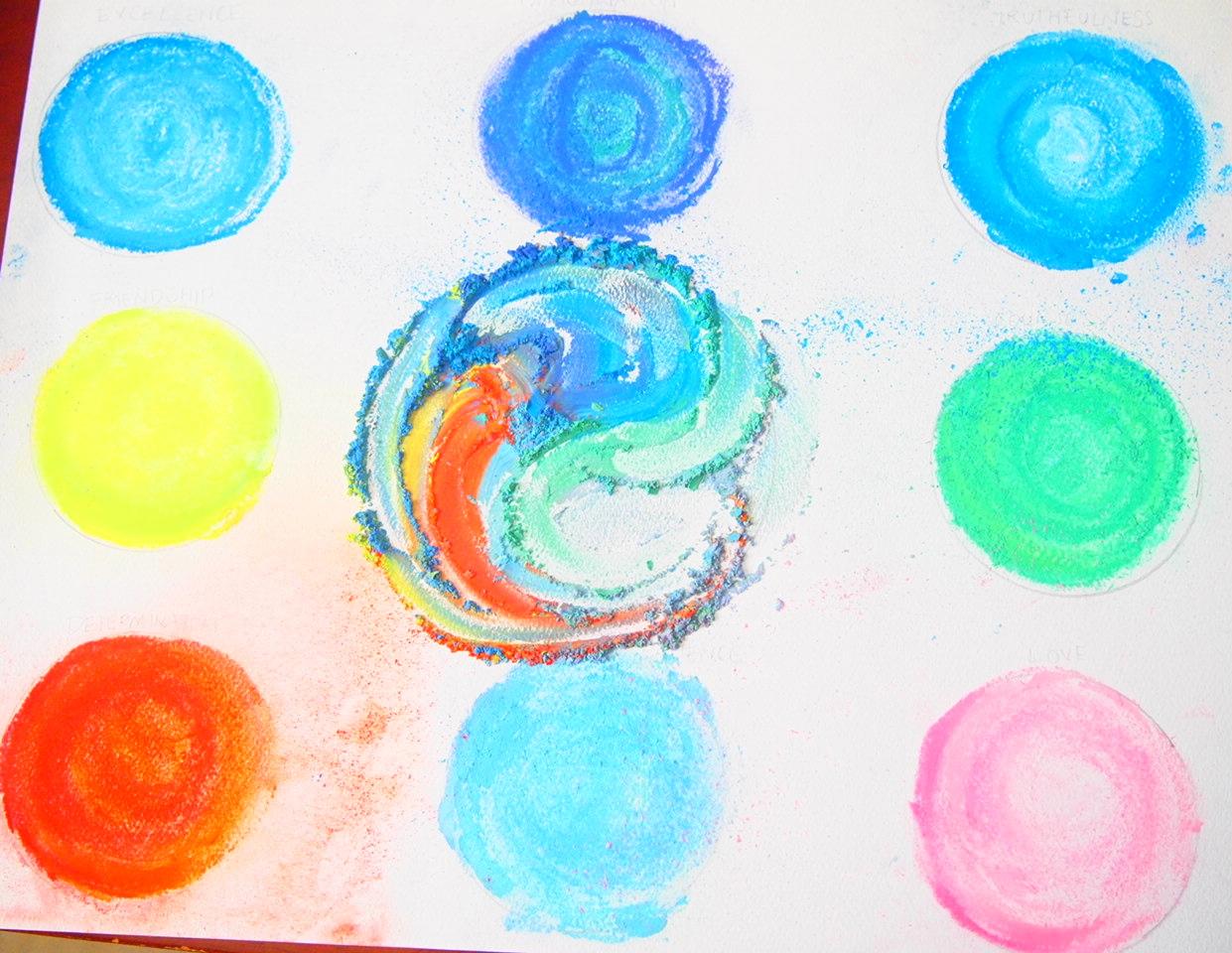 Circles of Attributes