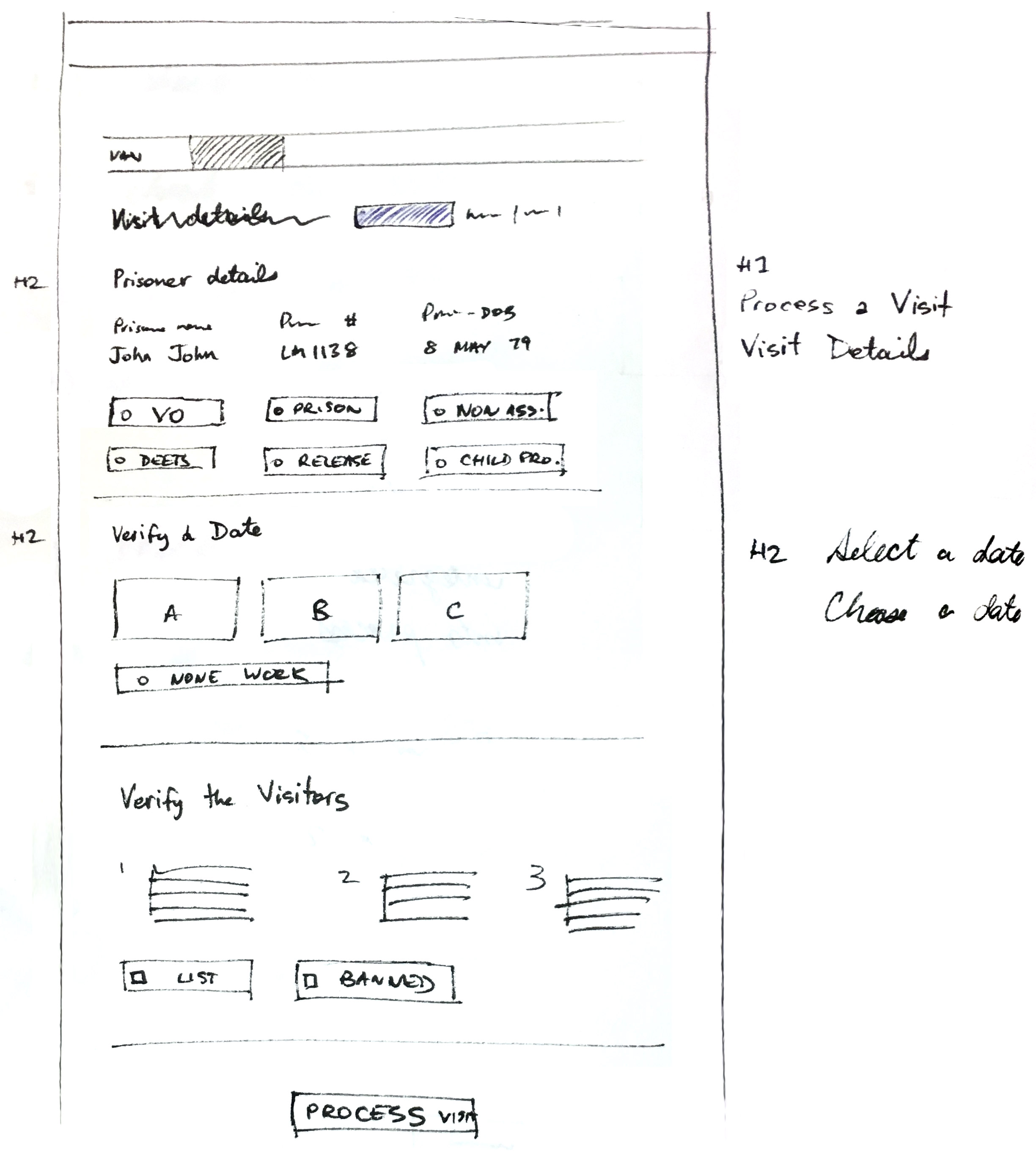 My sketch for the new interface. Notes for the header content are in the margin.