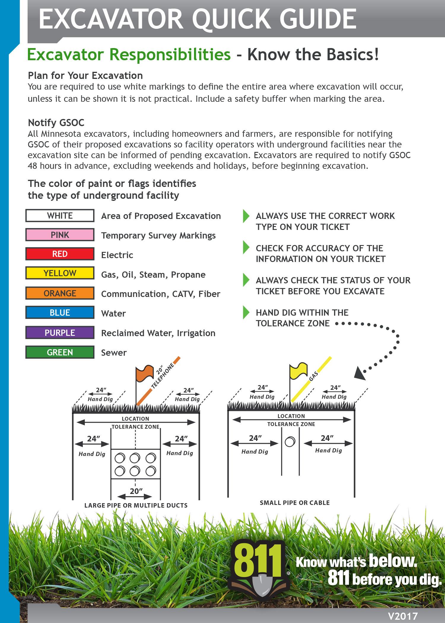 Excavator Quick Guide