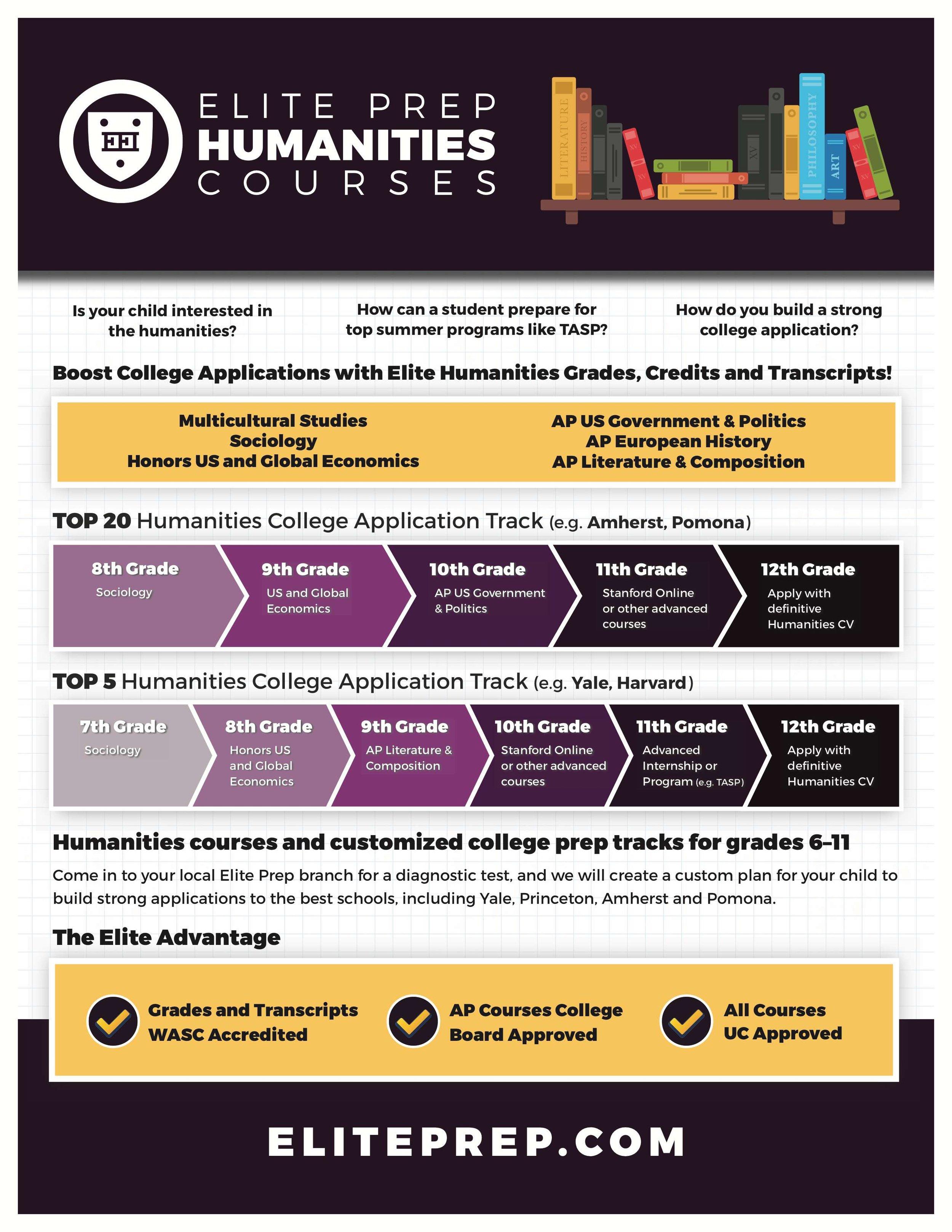 Elite Humanities Flyer 2018 (JPG).jpg