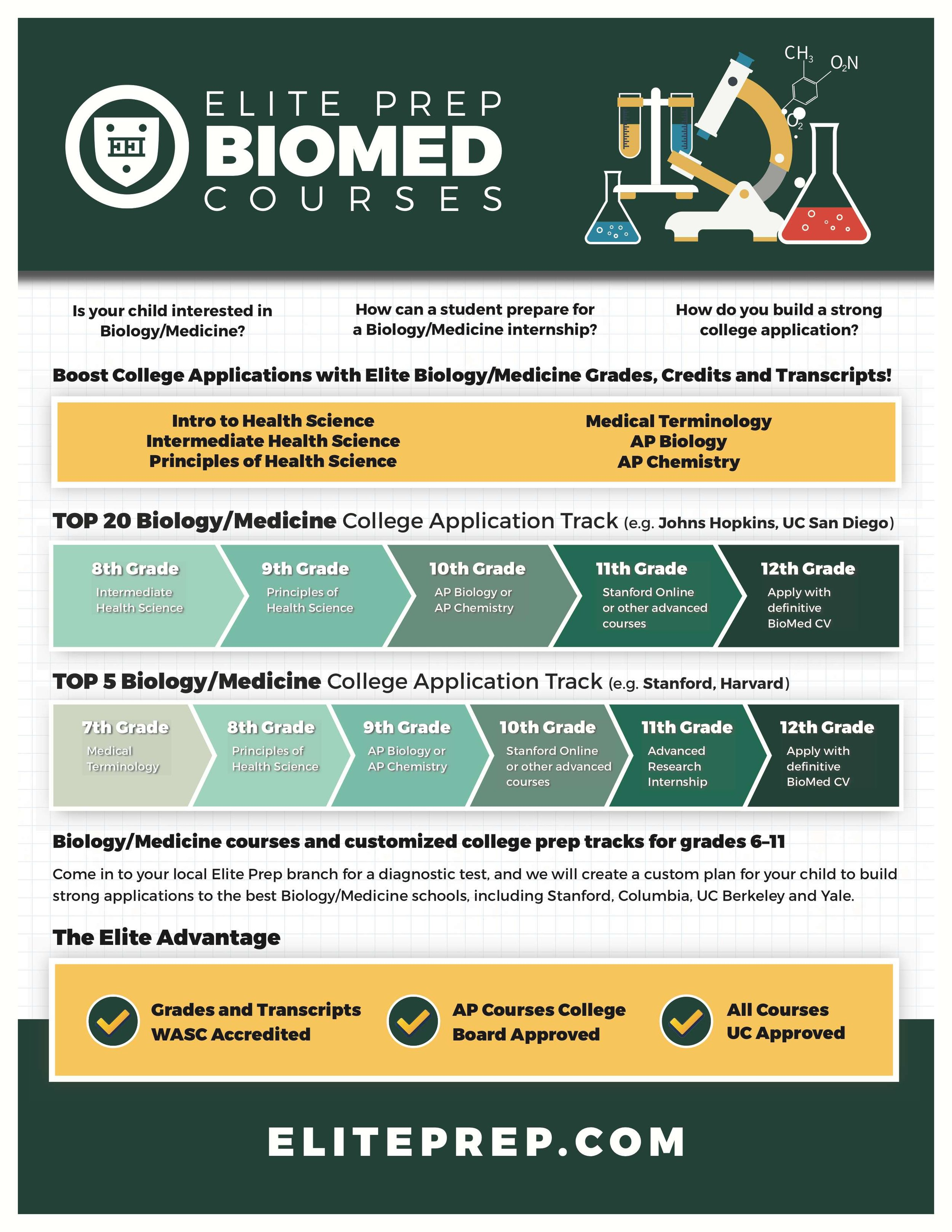 Elite BioMed Flyer 2018 (JPG).jpg