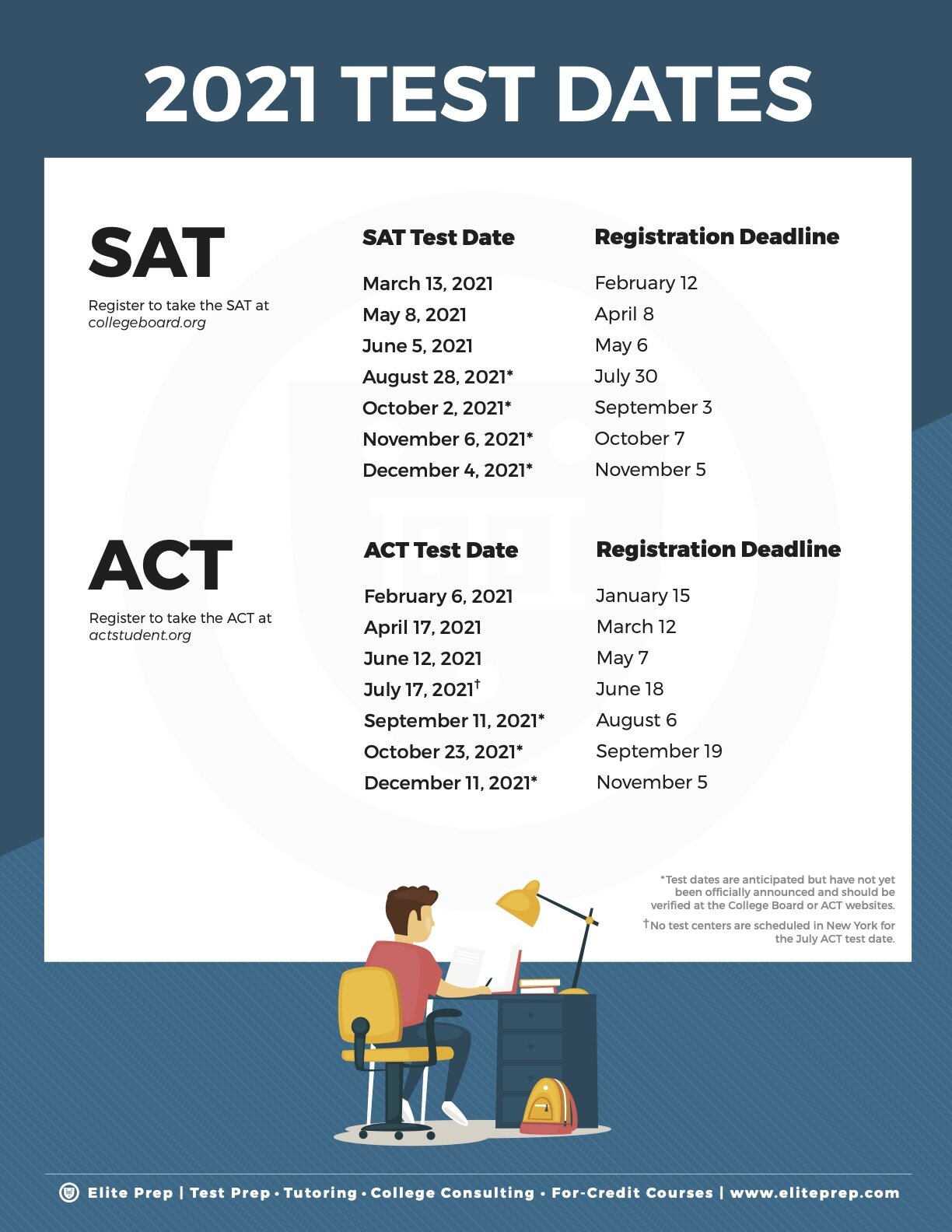 Download a Printable PDF of 2021 Test Dates »