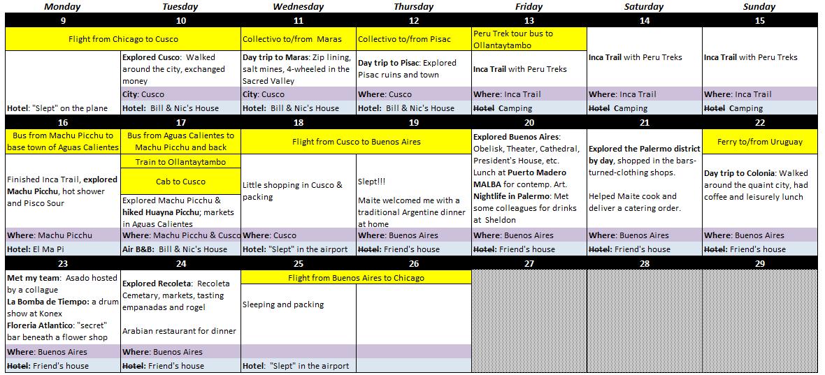 Calendar Version of Itinerary - Peru Arg Uruguay