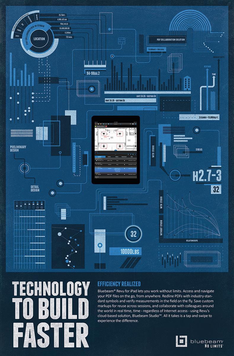 TechnologyFaster
