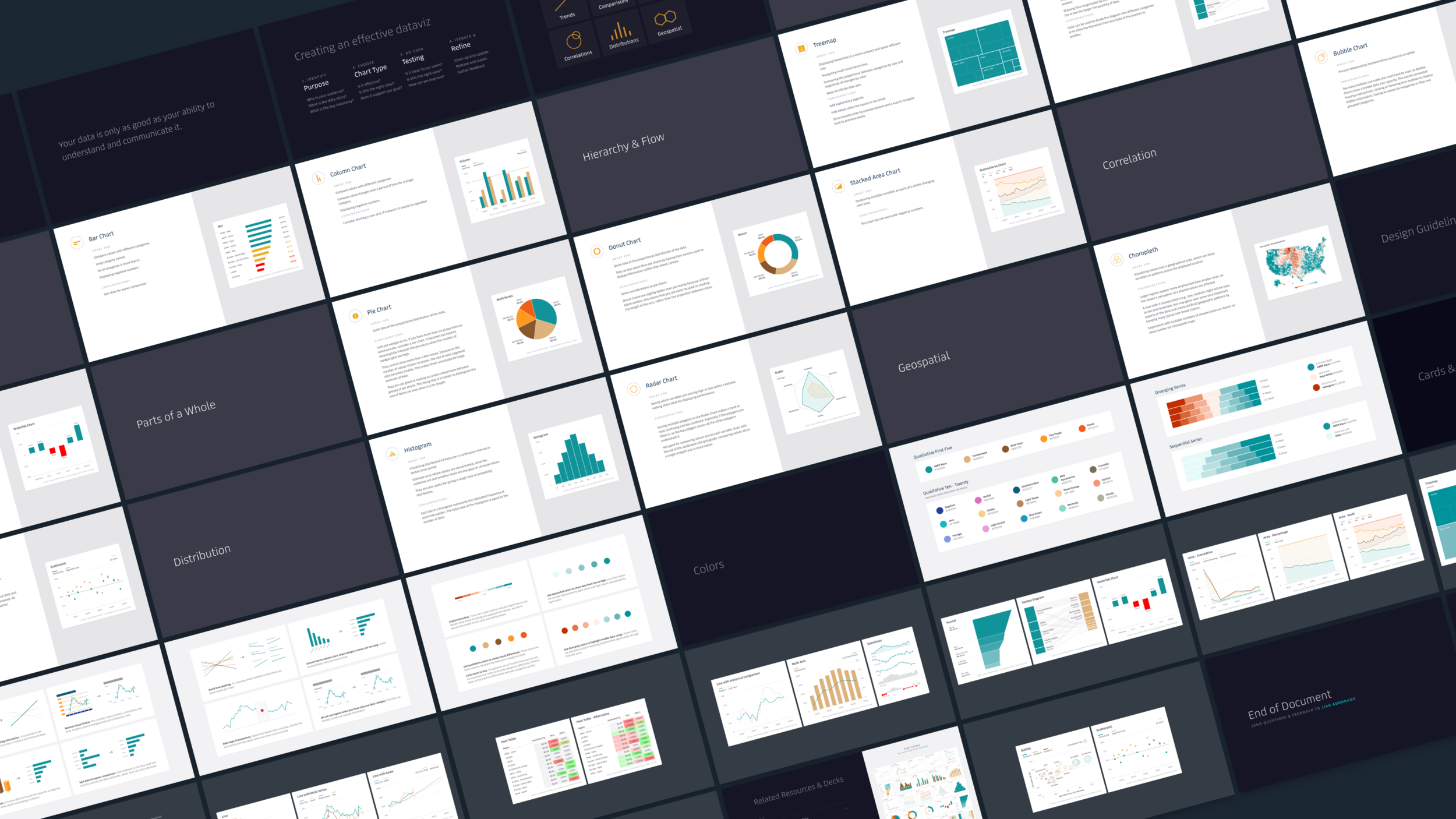 18 - Data Visualization Design Framework.png