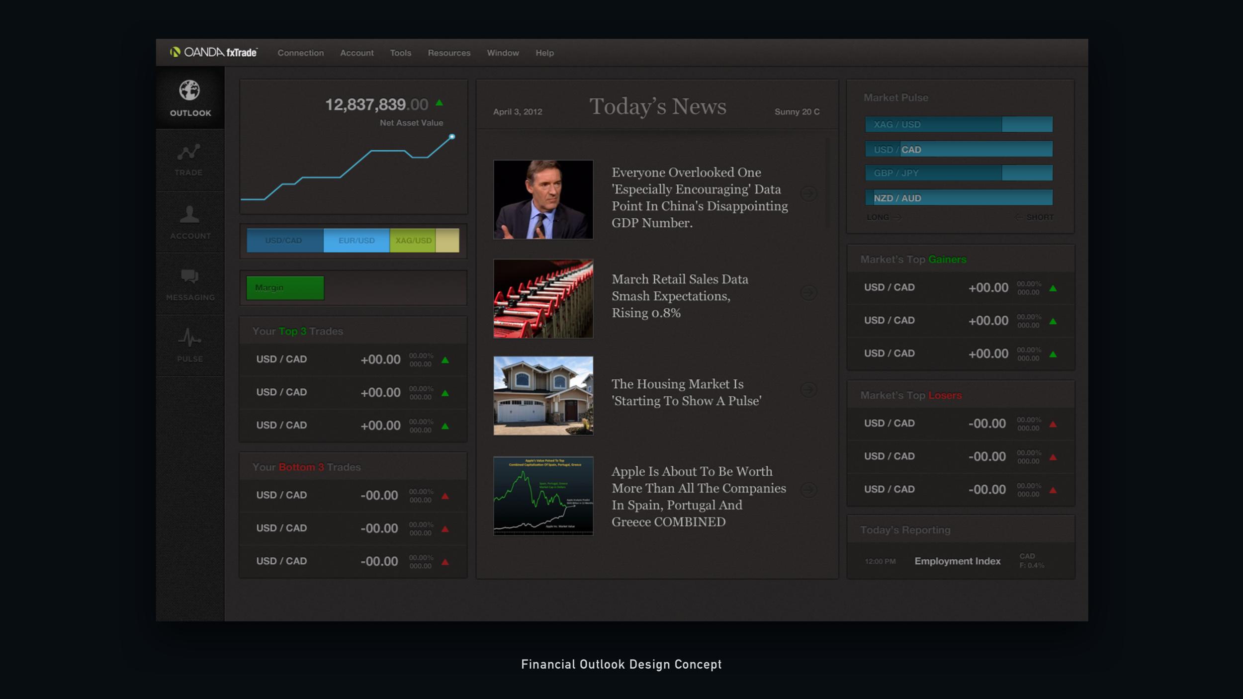 15 Financial Outlook - Forex Trading Platform.png