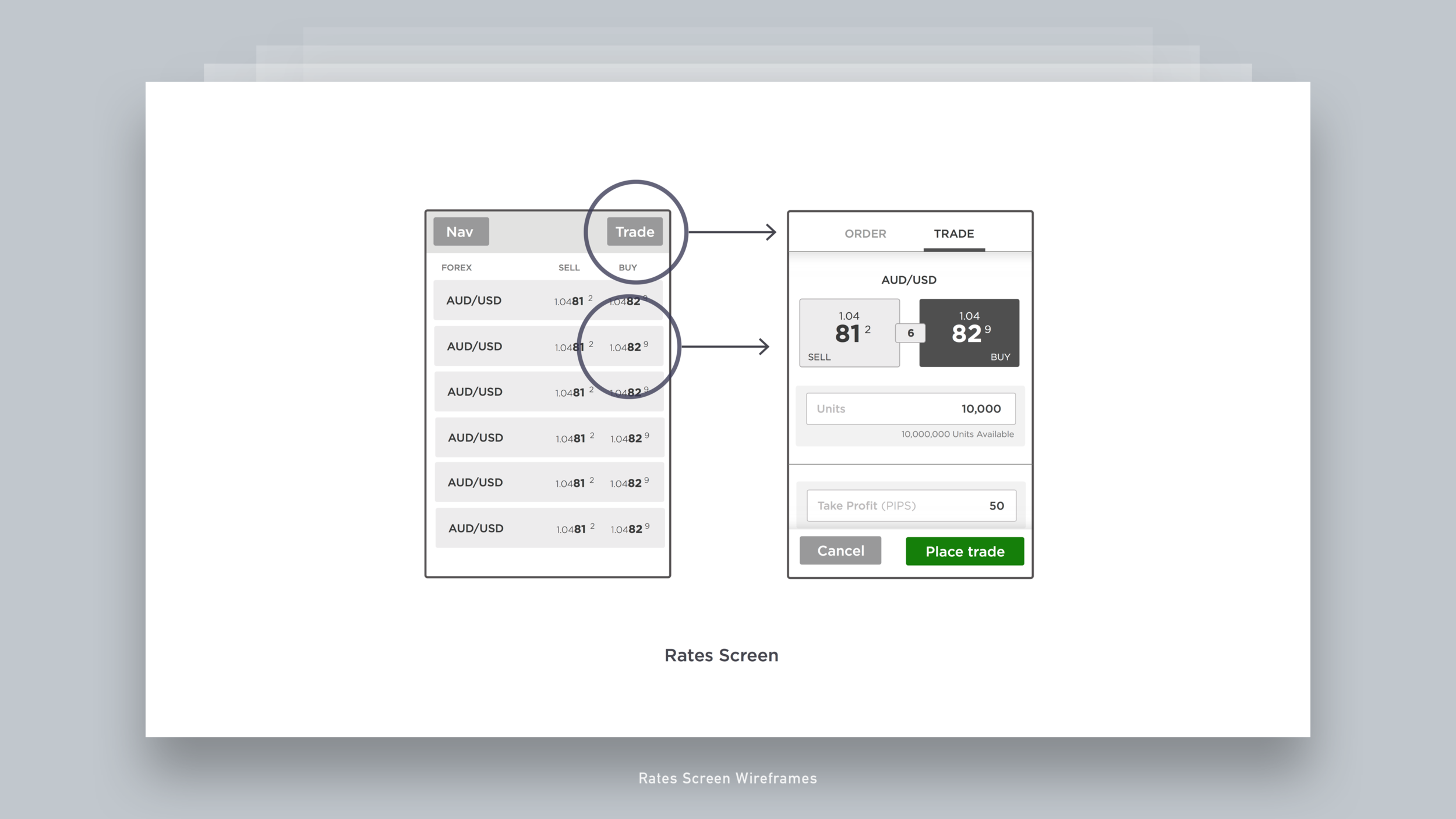 01 Rates Screen Wireframes - Forex Trading Platform.png